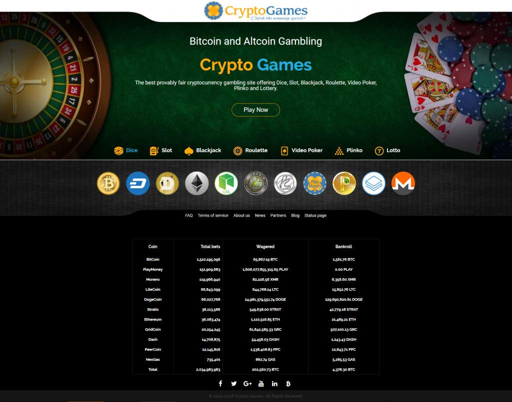 Popular free casino games